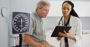 Medicare & Gastroparesis Medication